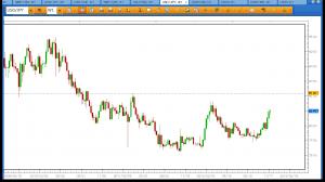 ドル円の上昇