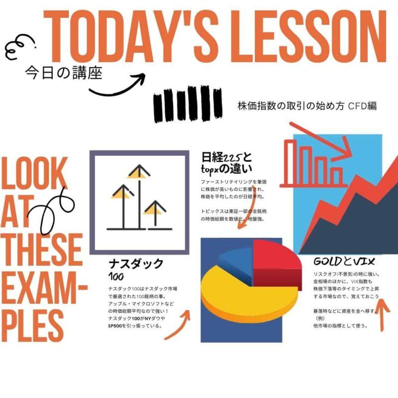 投資トレード講座3