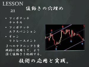 lesson21値動きの穴埋め