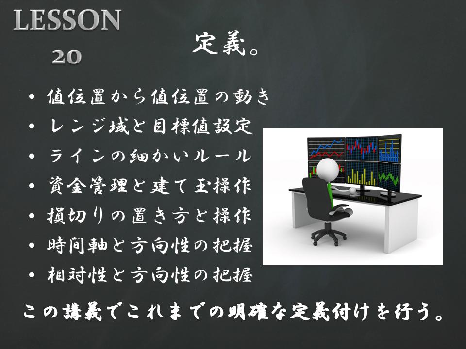 lesson20「定義。」
