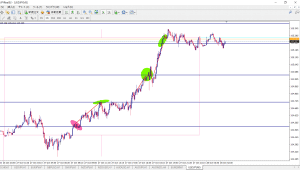 usdjpy-kekka-day2