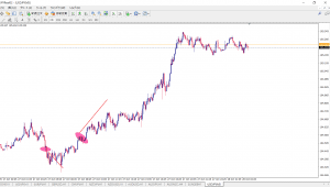 usdjpy-kekka-day1-simple
