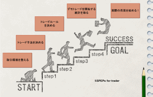 5STEPS for trader