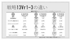 startegy13-vr1-3