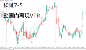 動画内再現VTR ドル円4時間足