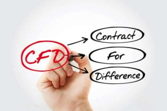 CFD=contract for difference 差金決済取引